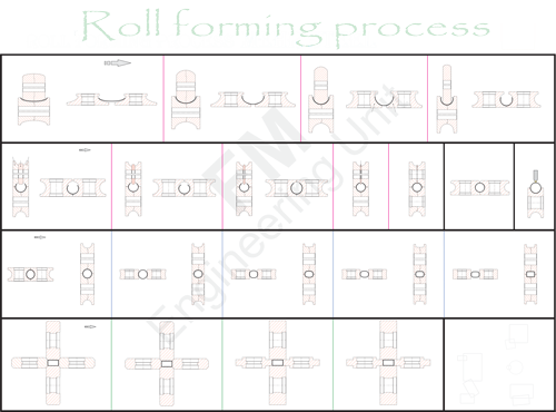 Rollforming